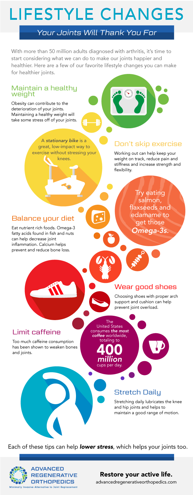 Lifestyle Changes infographic