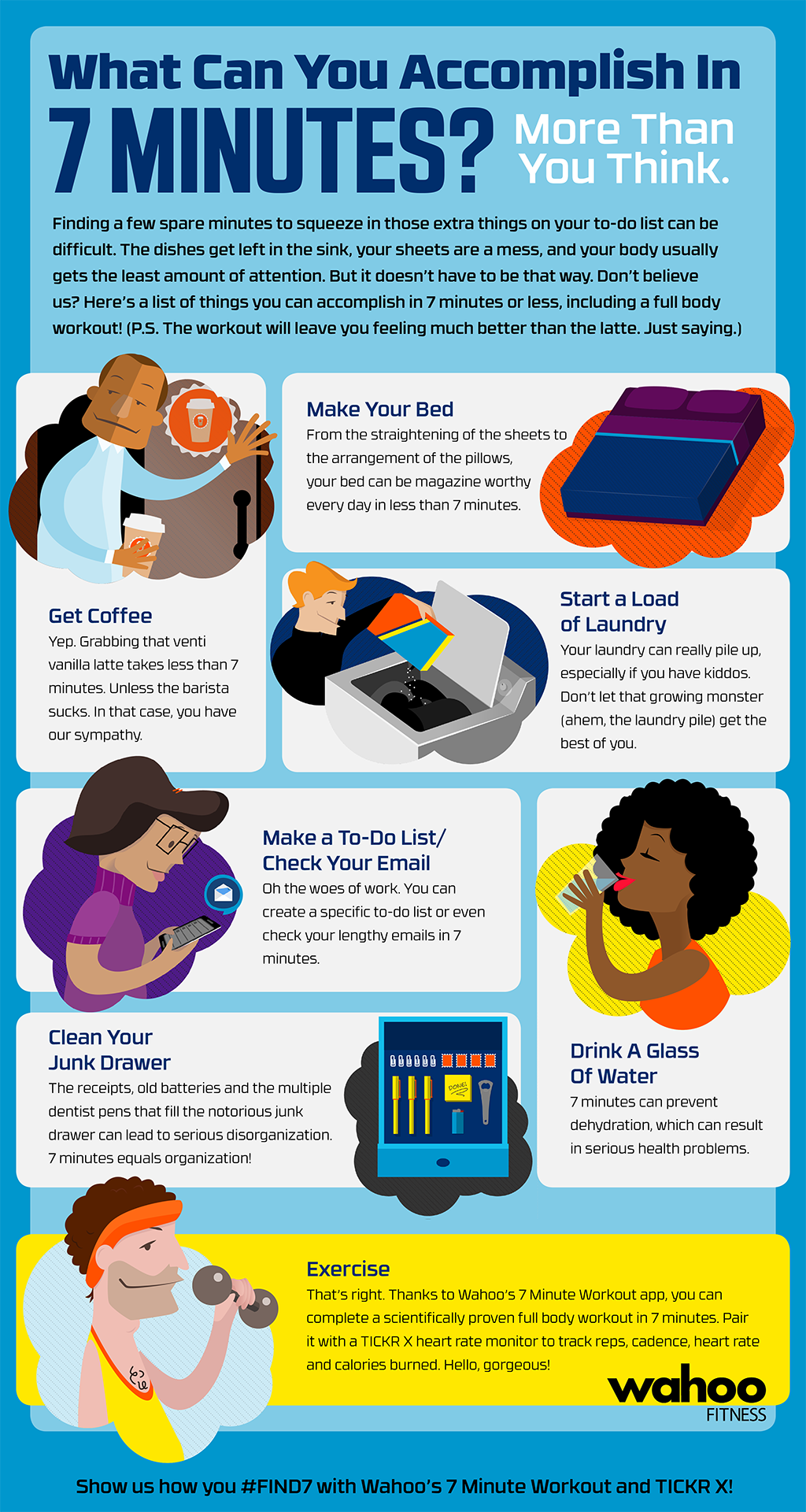 7 Things in 7 Minutes Infographic