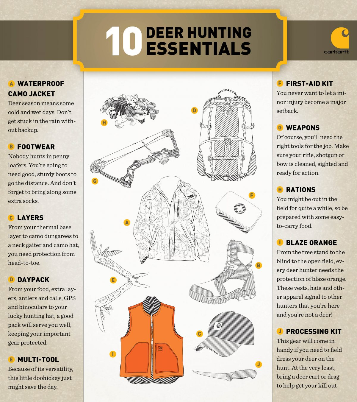 Carhartt deer hunting infographic